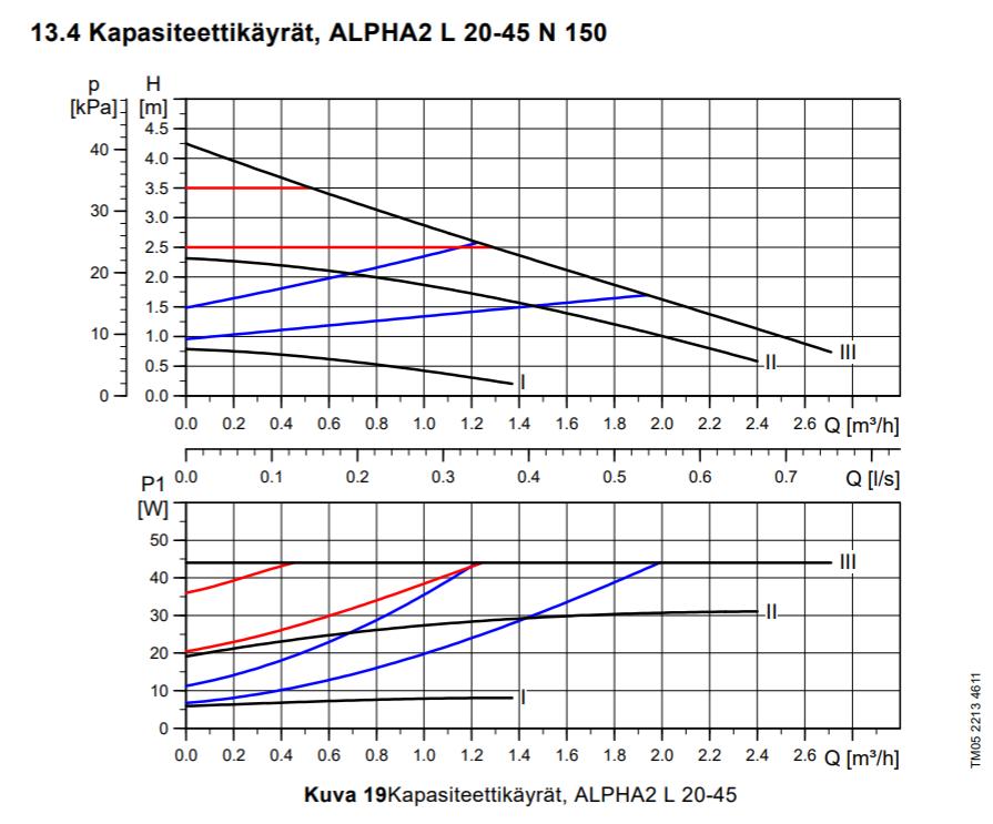 Alpha2 L 20-45 N 150.png