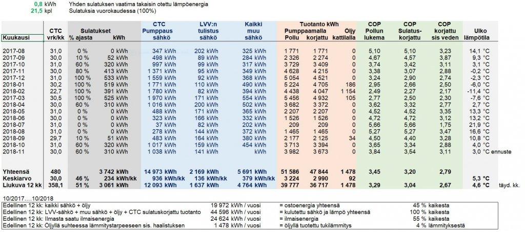 COP Pollu ja sulatukset.JPG
