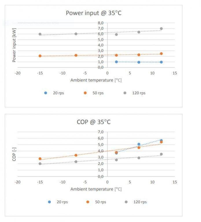 CTC 622 M teho ja COP 35 ast.JPG