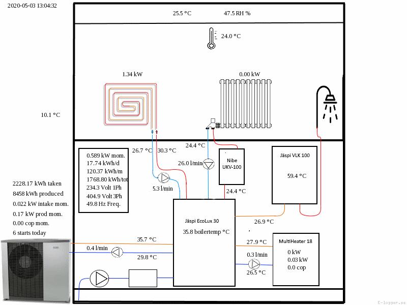 E-logger graafinen_2.png