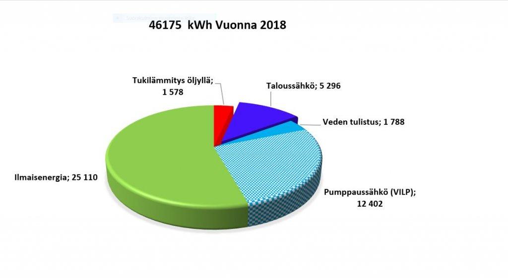 Energian lähteet kWh.JPG