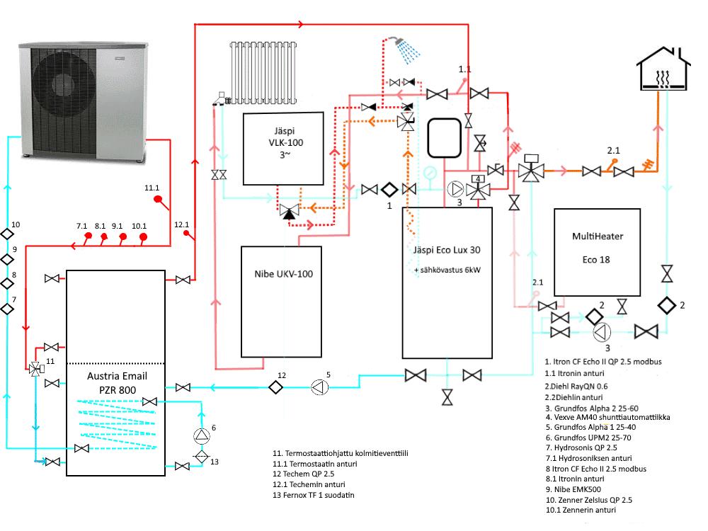 Järjestelmäkuva 1_15.png