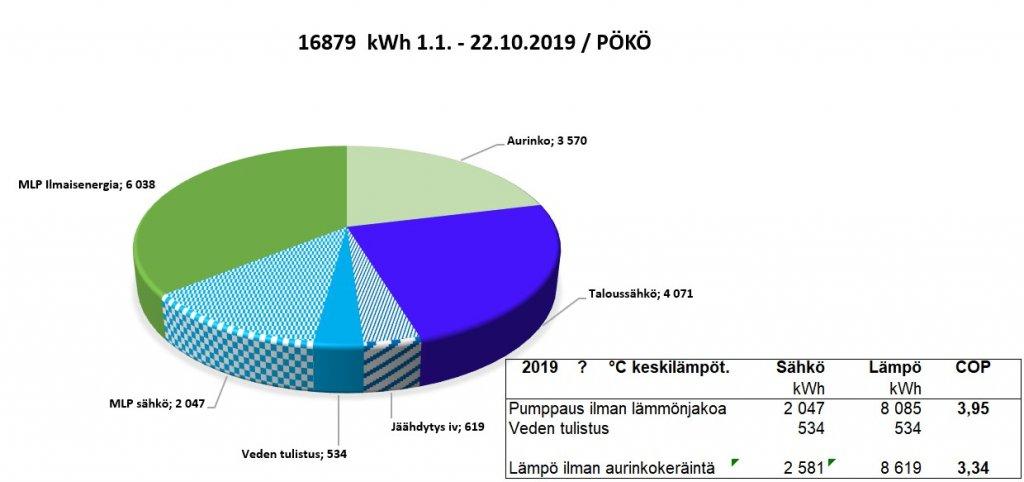 Kuva kWh.jpg