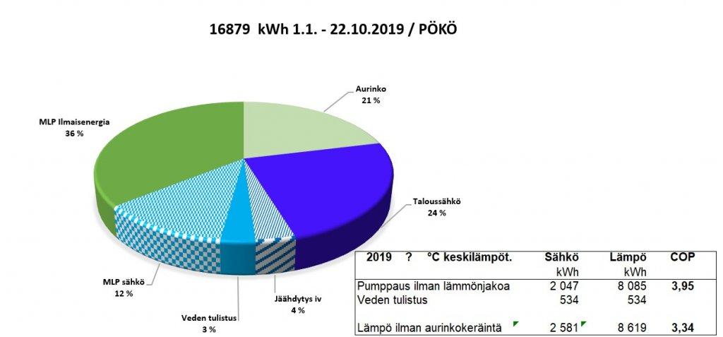 Kuva prosentti.jpg