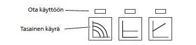 Nibe-vakionopeuskäyrä.jpg