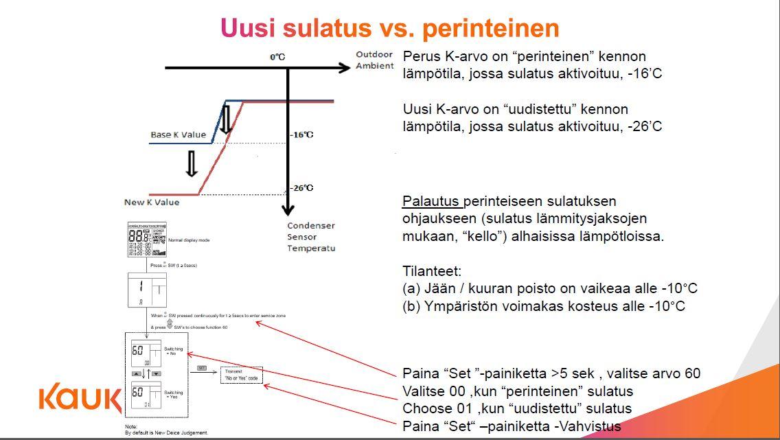 PANASONIC SULATUS UUSI VS VANHA.JPG