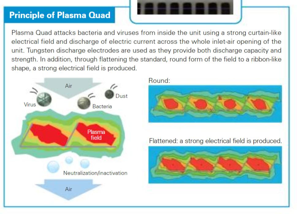 Plasma Quad.png