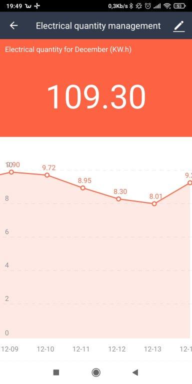 Screenshot_2020-12-14-19-49-06-979_com.nedis.smartlife.jpg