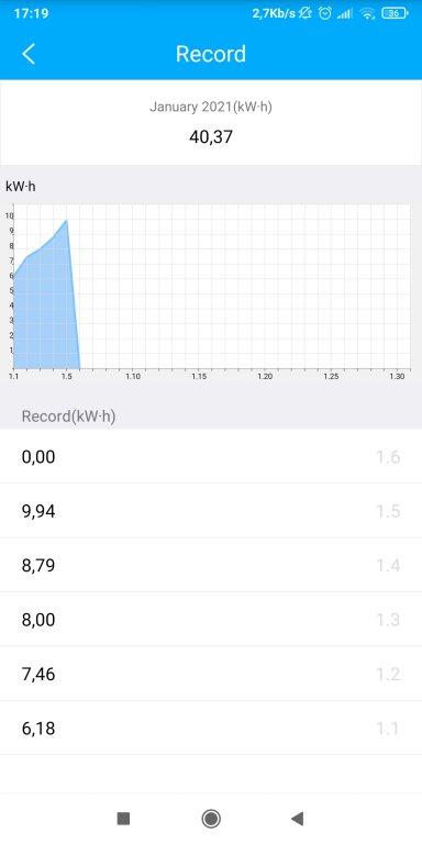 Screenshot_2021-01-06-17-19-31-541_com.midea.aircondition.obm.jpg