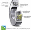SKF E2 Energy Efficient.png